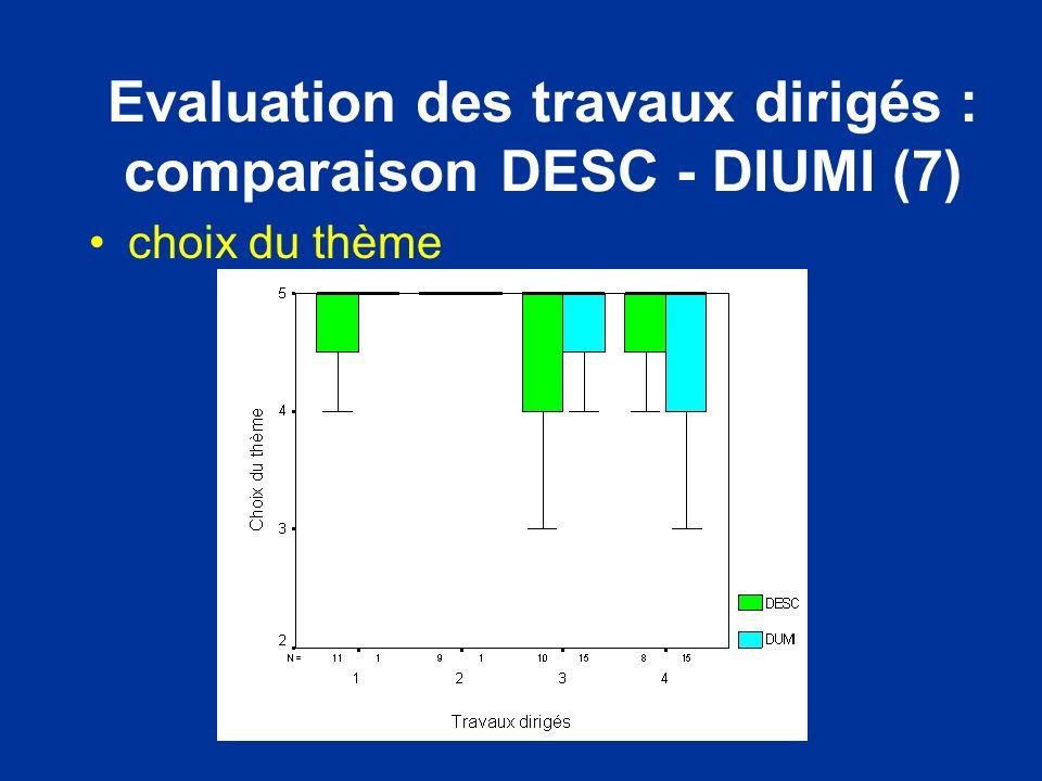 Evaluation des travaux dirigés : comparaison DESC - DIUMI (7)