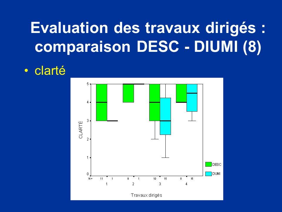 Evaluation des travaux dirigés : comparaison DESC - DIUMI (8)