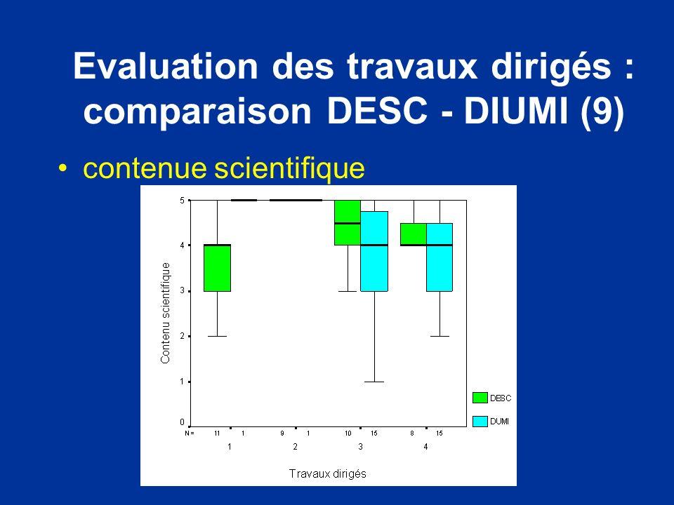 Evaluation des travaux dirigés : comparaison DESC - DIUMI (9)