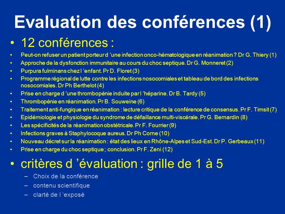 Evaluation des conférences (1)