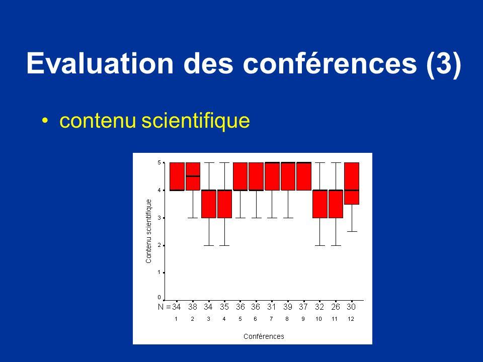 Evaluation des conférences (3)