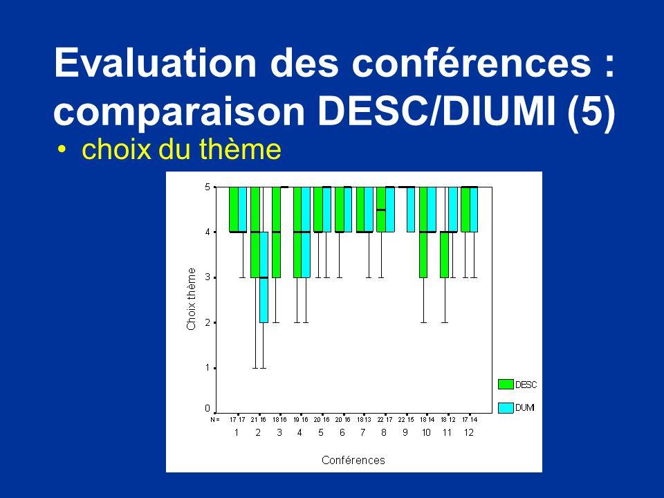 Evaluation des conférences : comparaison DESC/DIUMI (5)
