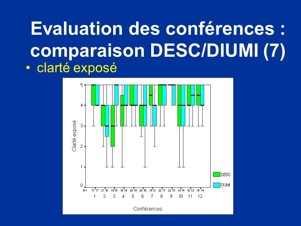 Evaluation des conférences : comparaison DESC/DIUMI (7)