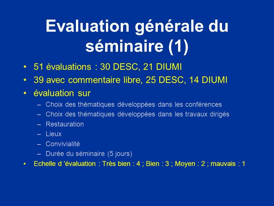 Evaluation générale du séminaire (1)