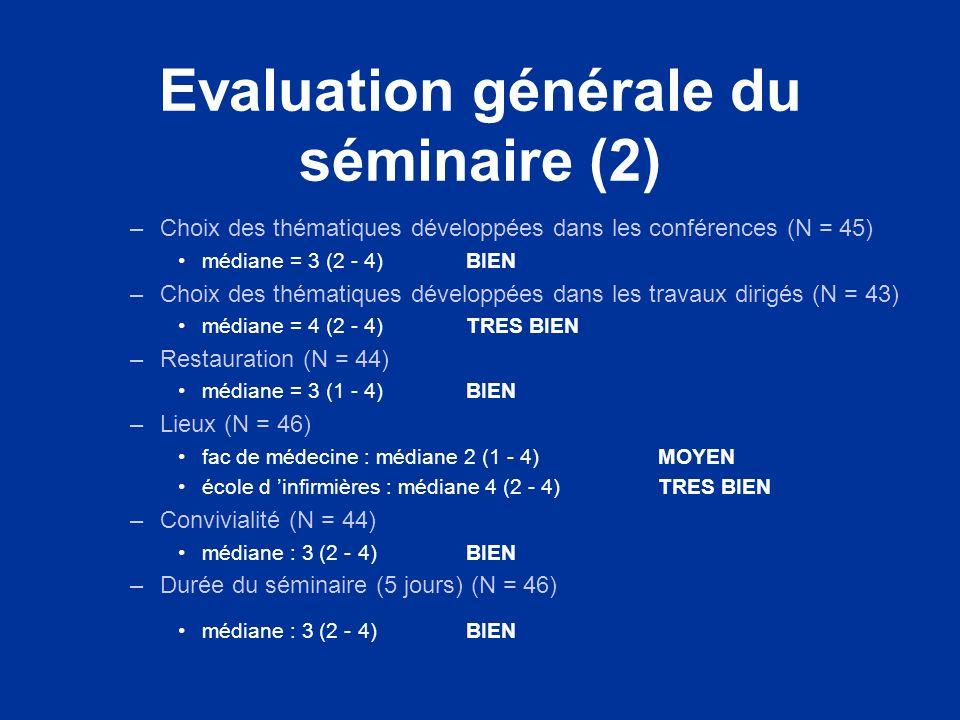 Evaluation générale du séminaire (2)