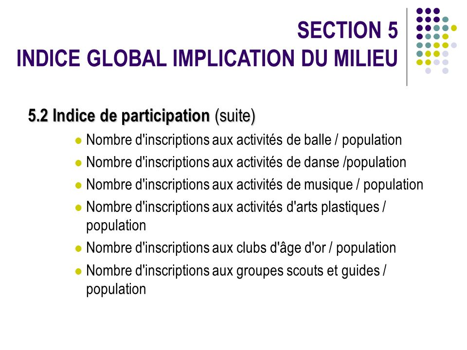 SECTION 5 INDICE GLOBAL IMPLICATION DU MILIEU