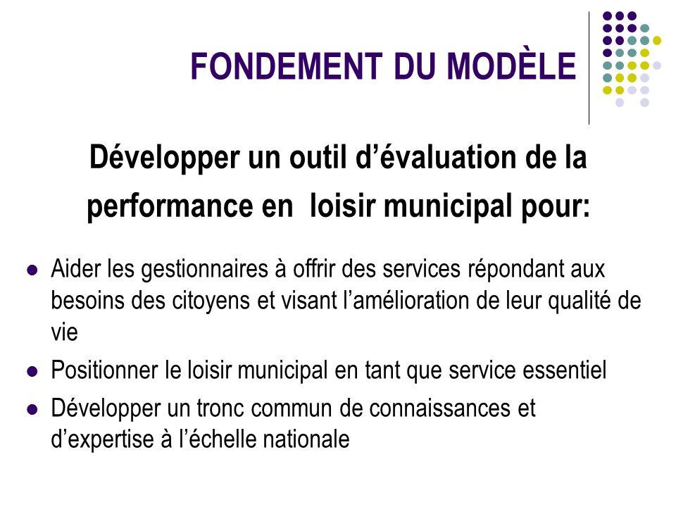 FONDEMENT DU MODÈLE Développer un outil d'évaluation de la performance en loisir municipal pour: