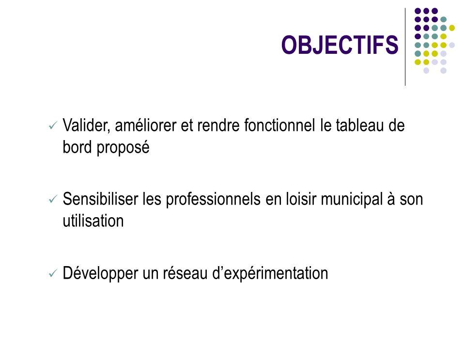 OBJECTIFS Valider, améliorer et rendre fonctionnel le tableau de bord proposé. Sensibiliser les professionnels en loisir municipal à son utilisation.