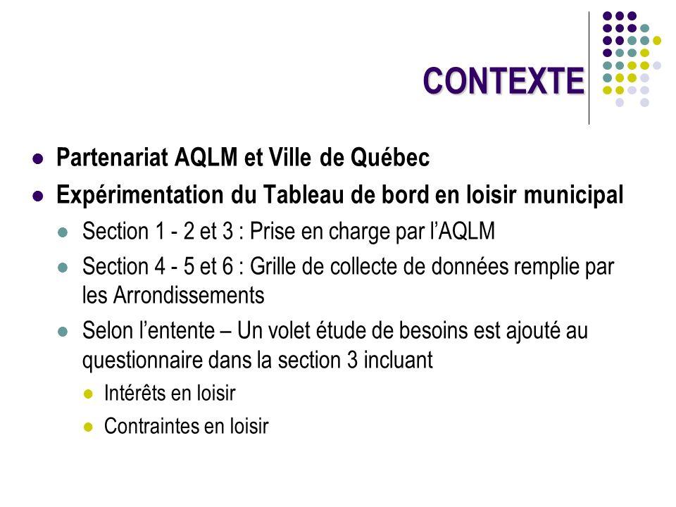 CONTEXTE Partenariat AQLM et Ville de Québec