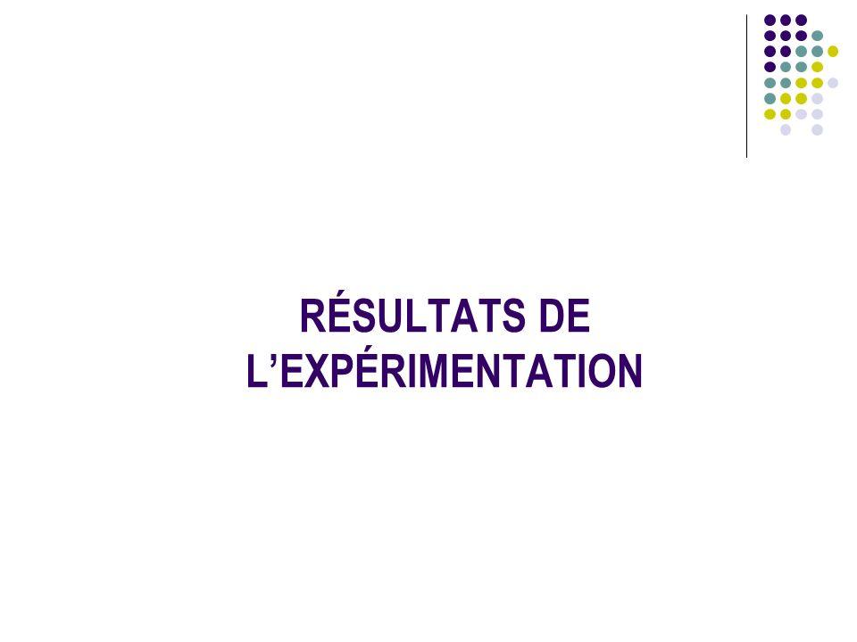 RÉSULTATS DE L'EXPÉRIMENTATION