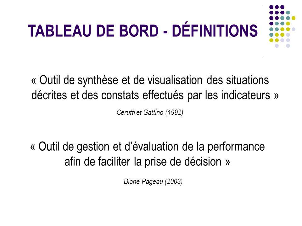 TABLEAU DE BORD - DÉFINITIONS