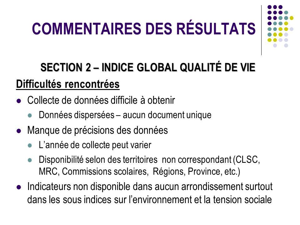 COMMENTAIRES DES RÉSULTATS