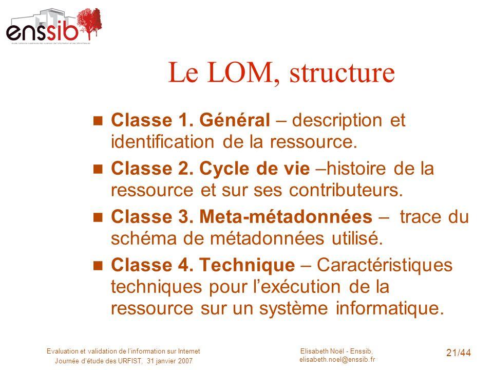 Le LOM, structure Classe 1. Général – description et identification de la ressource.