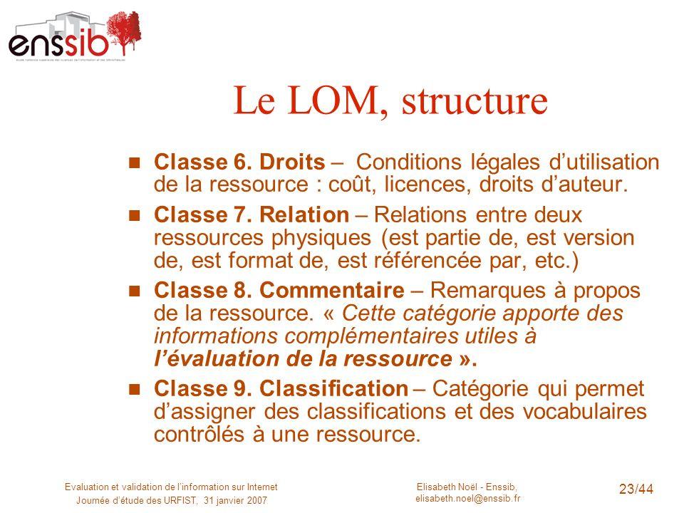 Le LOM, structure Classe 6. Droits – Conditions légales d'utilisation de la ressource : coût, licences, droits d'auteur.