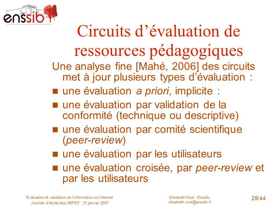 Circuits d'évaluation de ressources pédagogiques