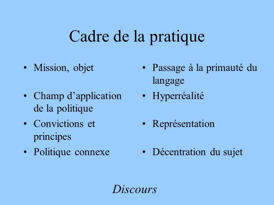 Cadre de la pratique Discours Mission, objet