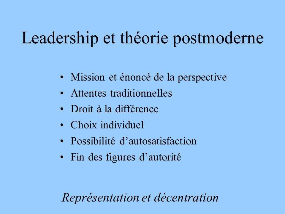 Leadership et théorie postmoderne
