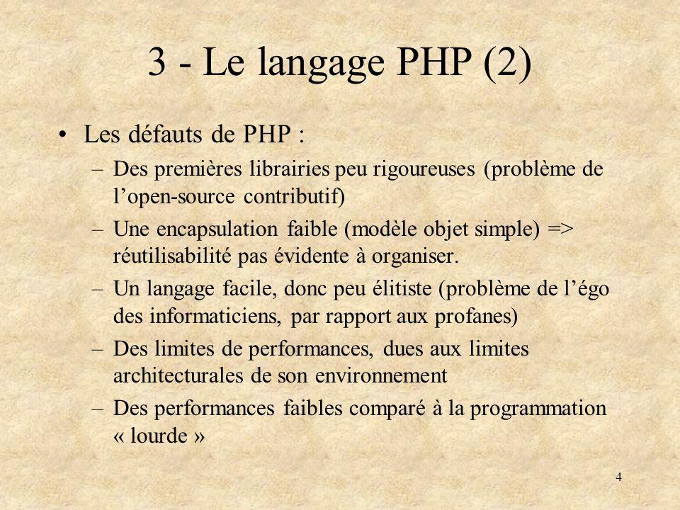 3 - Le langage PHP (2) Les défauts de PHP :