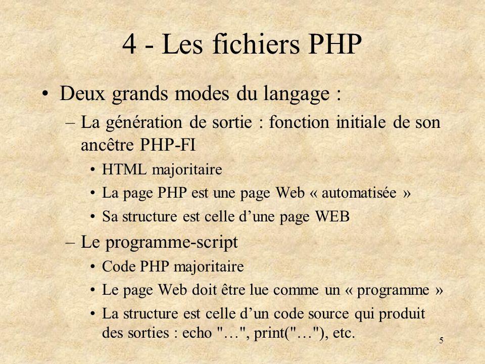 4 - Les fichiers PHP Deux grands modes du langage :