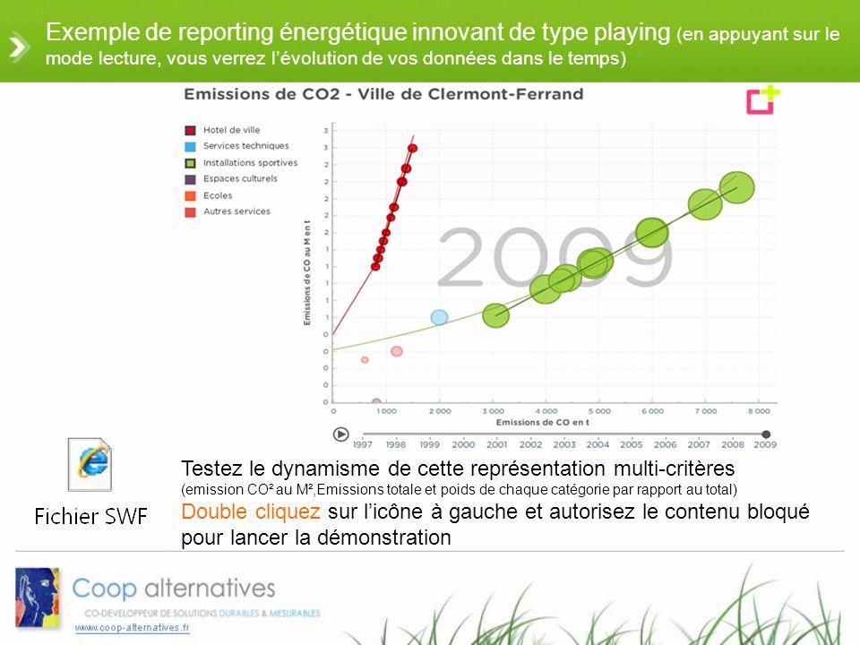 Exemple de reporting énergétique innovant de type playing (en appuyant sur le mode lecture, vous verrez l'évolution de vos données dans le temps)