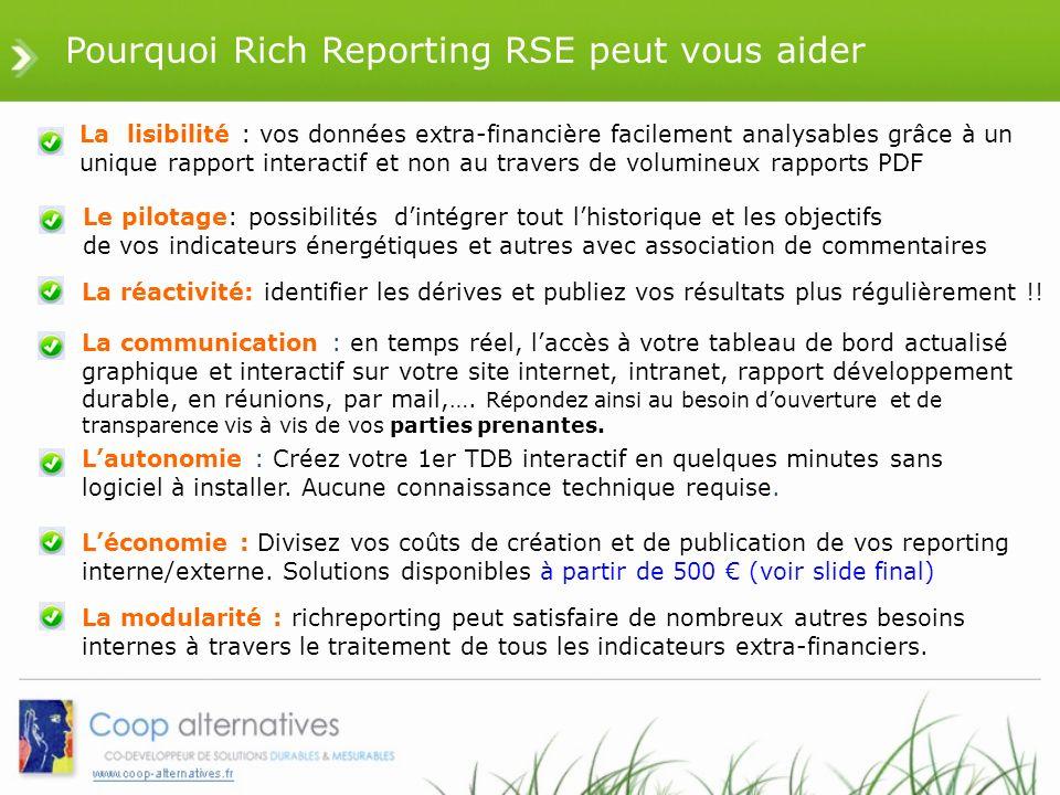 Pourquoi Rich Reporting RSE peut vous aider