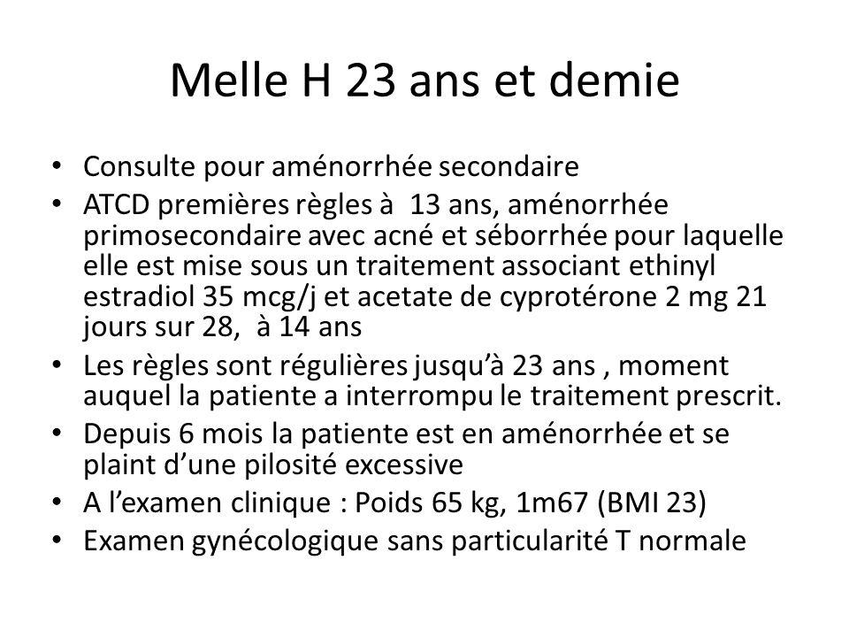 Melle H 23 ans et demie Consulte pour aménorrhée secondaire