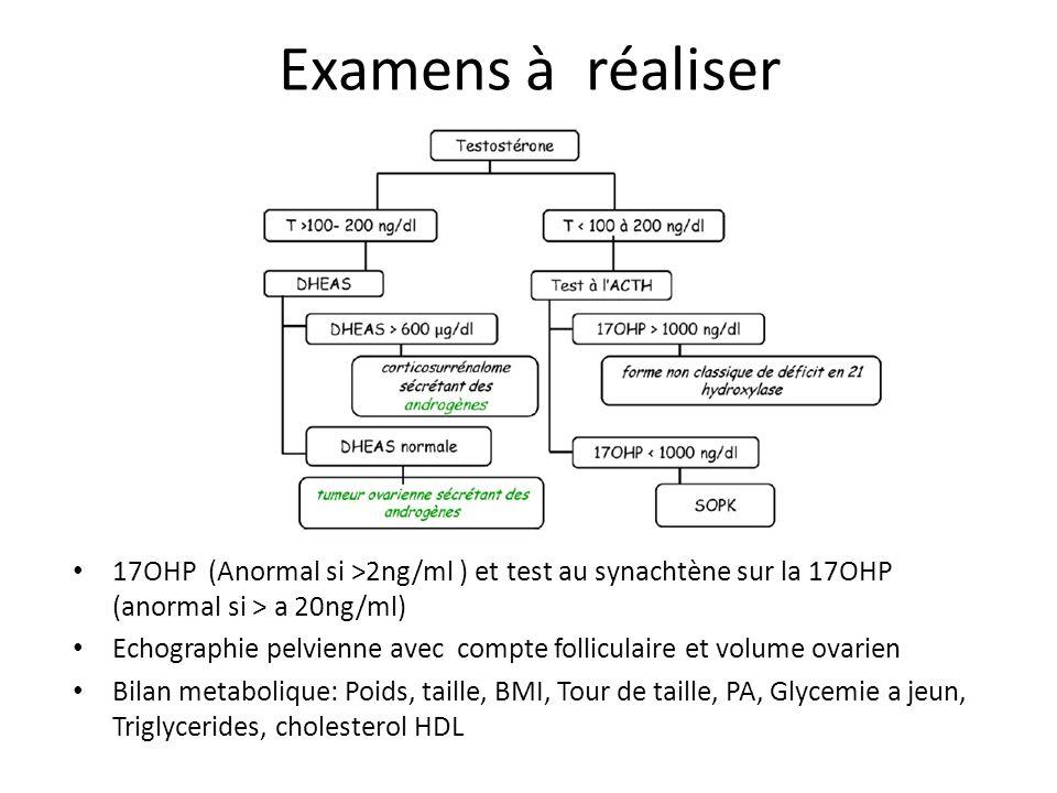Examens à réaliser 17OHP (Anormal si >2ng/ml ) et test au synachtène sur la 17OHP (anormal si > a 20ng/ml)