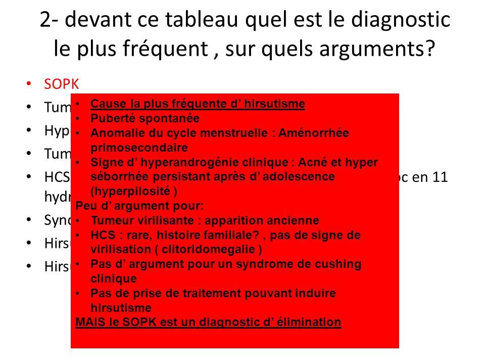 2- devant ce tableau quel est le diagnostic le plus fréquent , sur quels arguments