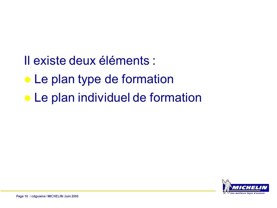 Il existe deux éléments : Le plan type de formation