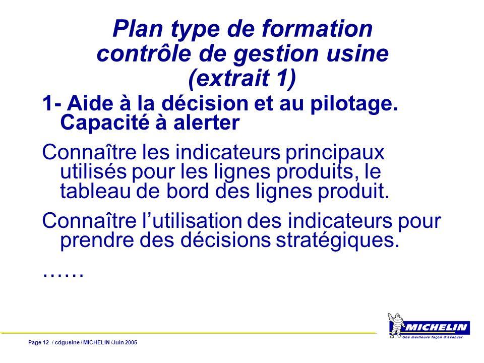 Plan type de formation contrôle de gestion usine (extrait 1)