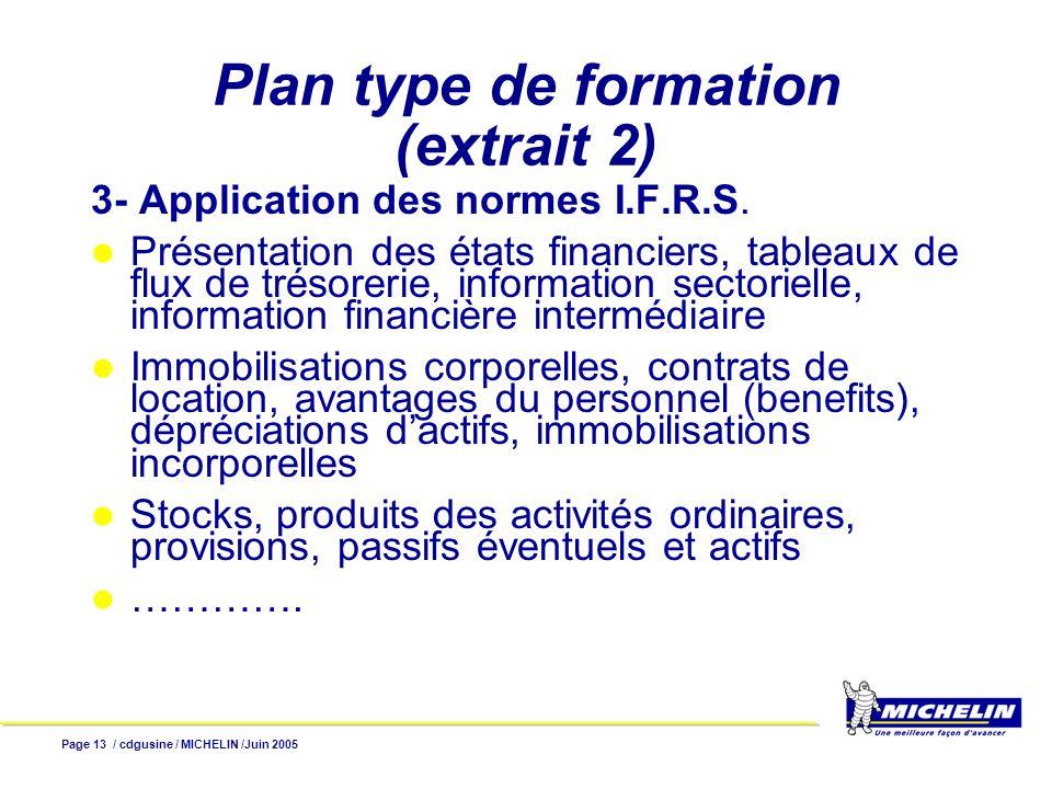 Plan type de formation (extrait 2)