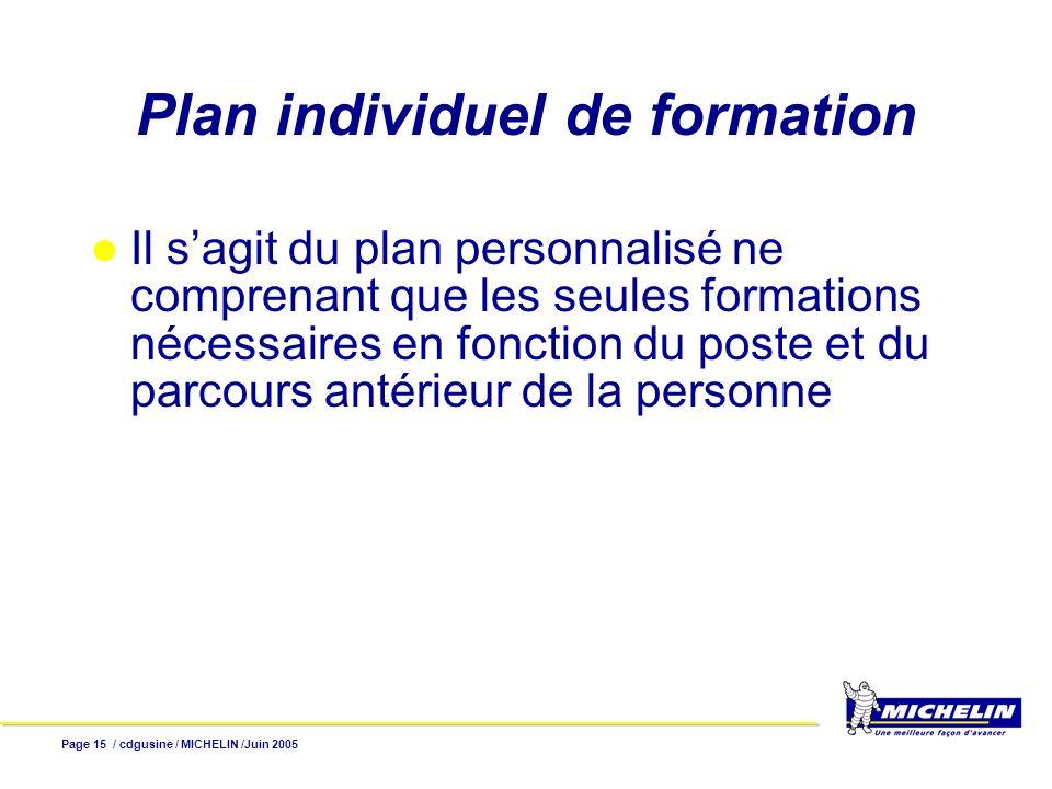 Plan individuel de formation