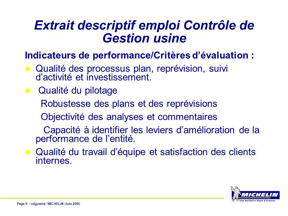 Extrait descriptif emploi Contrôle de Gestion usine