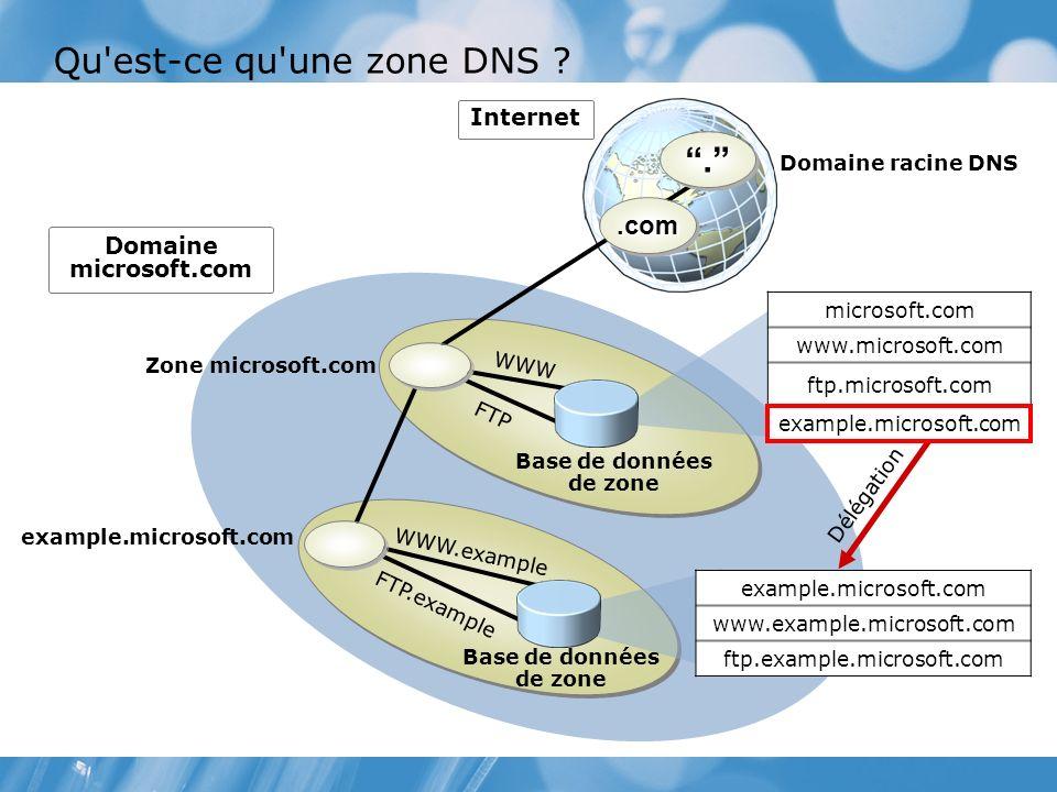 Qu est-ce qu une zone DNS