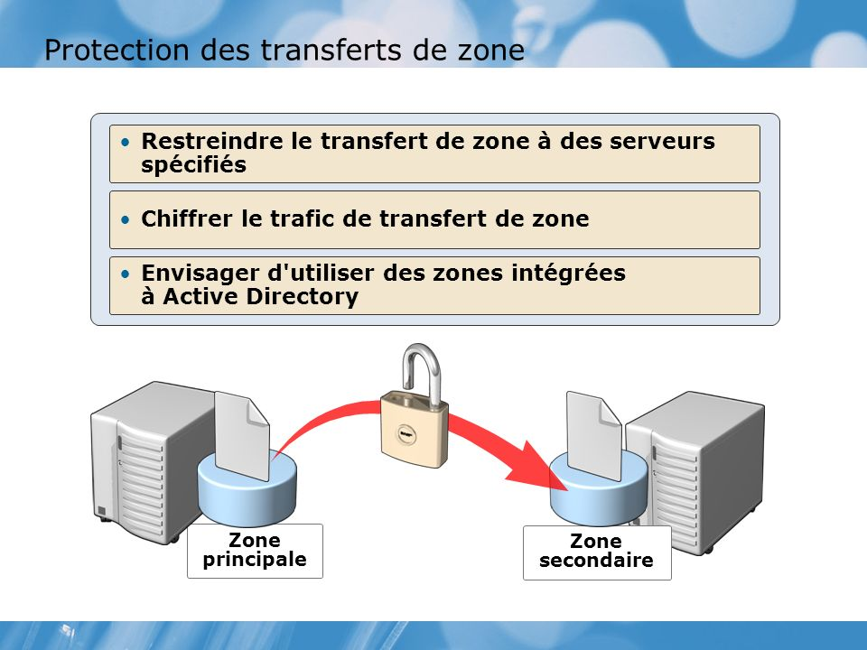 Protection des transferts de zone