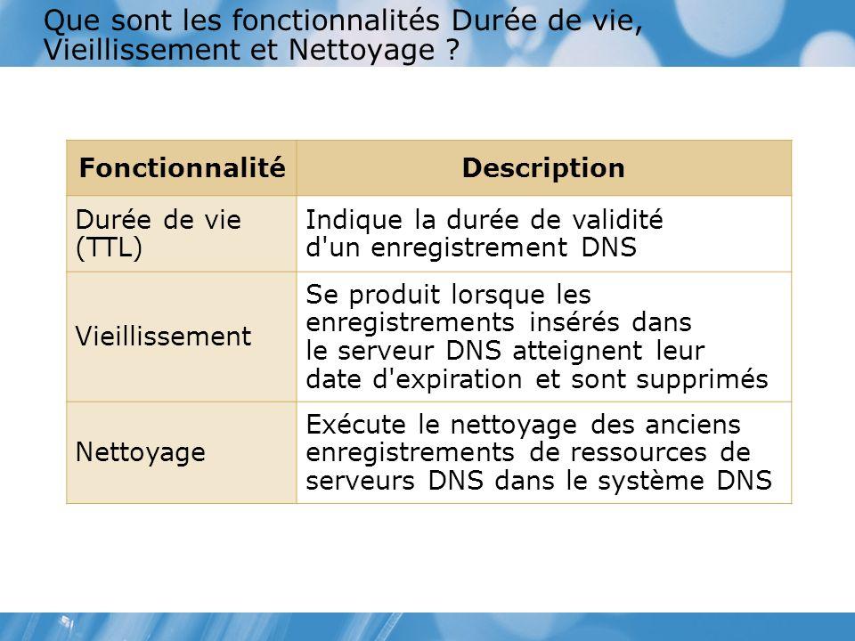 Module 2 : Configuration et dépannage du système DNS