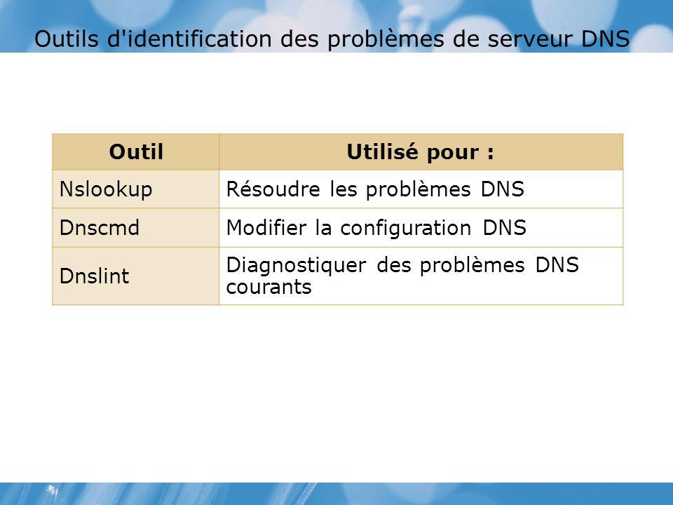Outils d identification des problèmes de serveur DNS