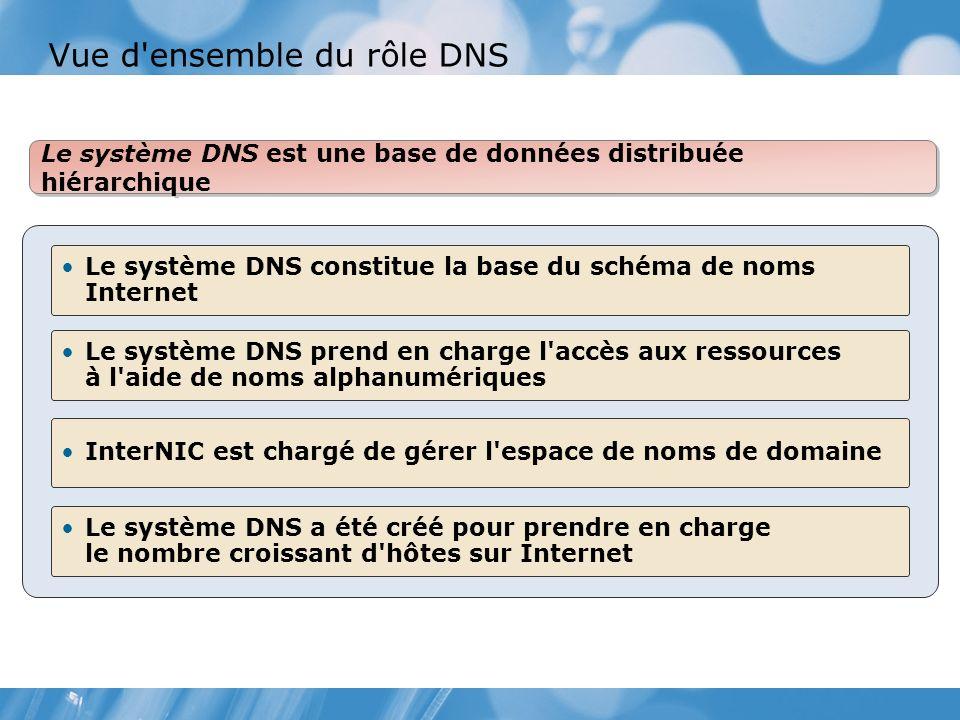 Vue d ensemble du rôle DNS