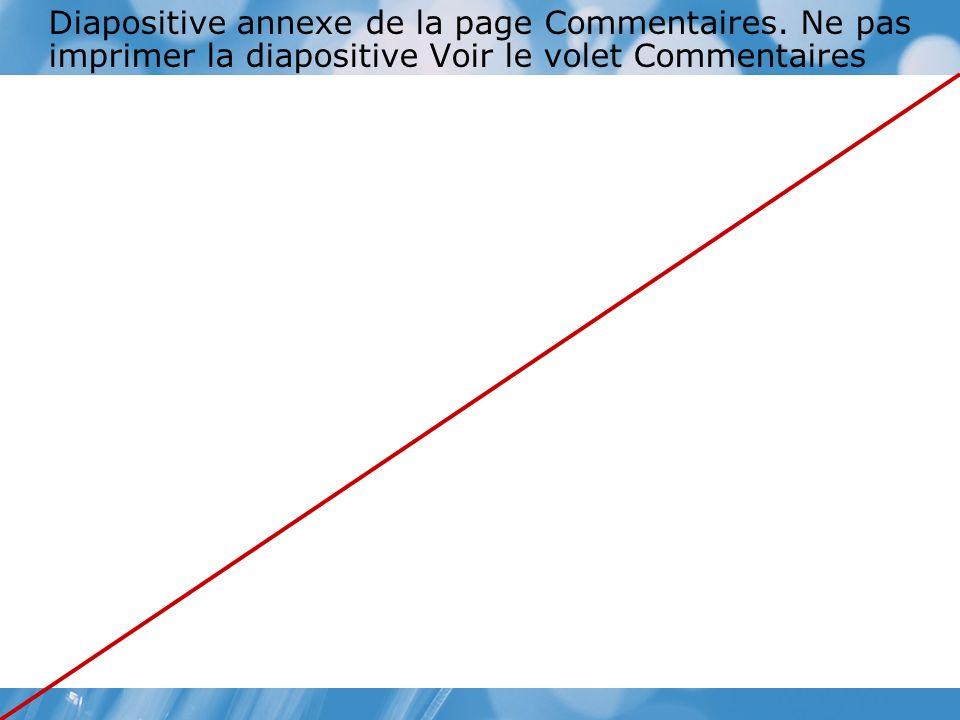 Diapositive annexe de la page Commentaires
