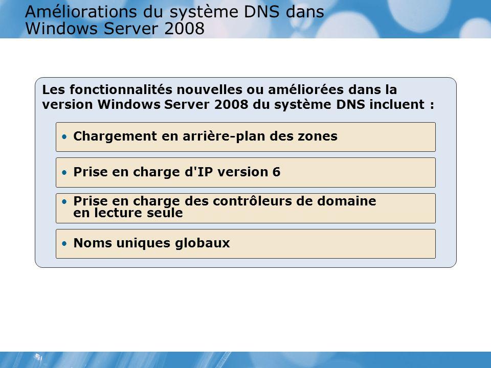 Améliorations du système DNS dans Windows Server 2008