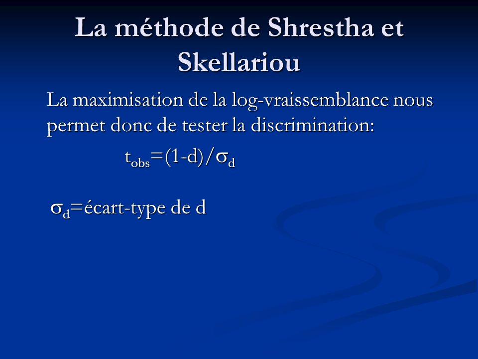 La méthode de Shrestha et Skellariou