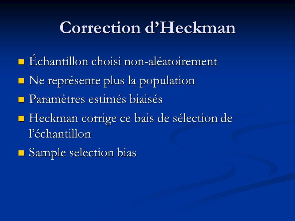 Correction d'Heckman Échantillon choisi non-aléatoirement