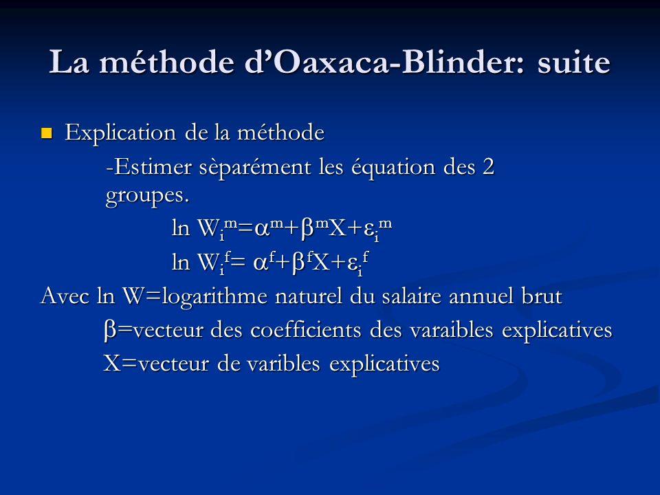 La méthode d'Oaxaca-Blinder: suite