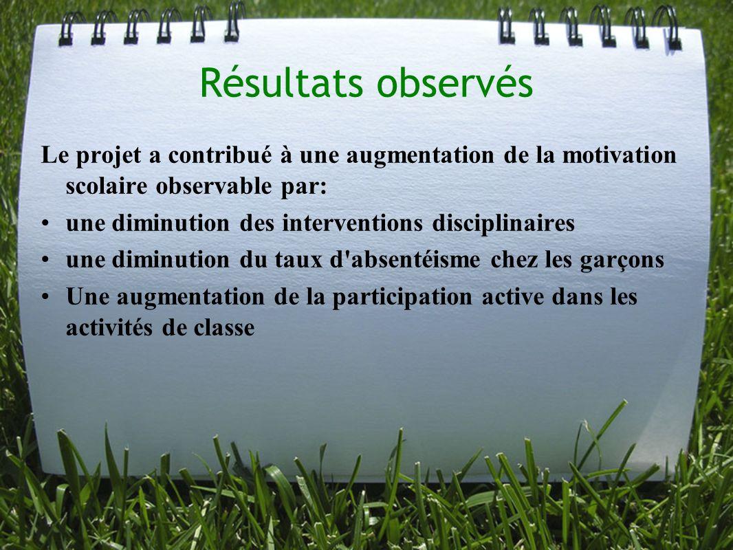 Résultats observésLe projet a contribué à une augmentation de la motivation scolaire observable par: