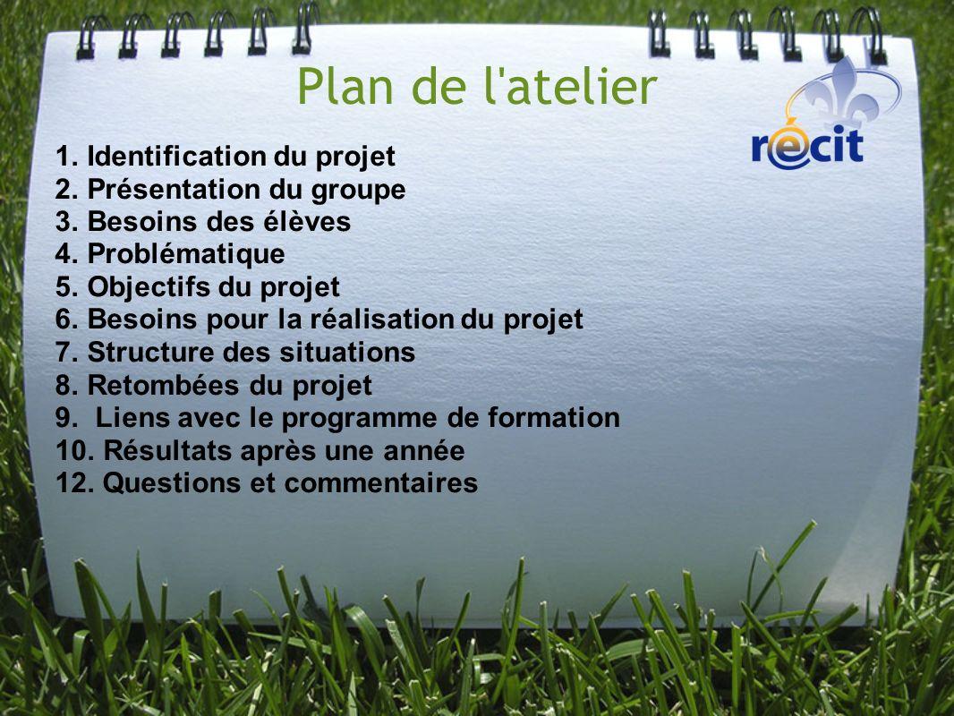 Plan de l atelier Identification du projet Présentation du groupe