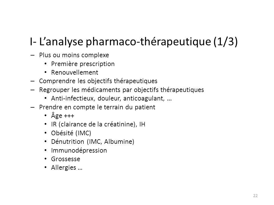 I- L'analyse pharmaco-thérapeutique (1/3)