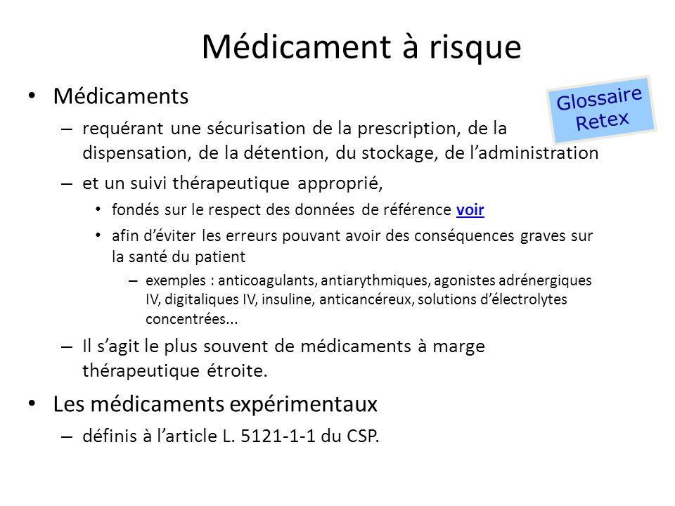 Médicament à risque Médicaments Les médicaments expérimentaux
