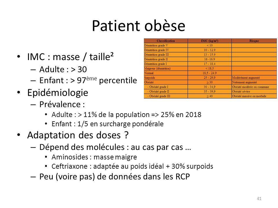 Patient obèse IMC : masse / taille² Epidémiologie