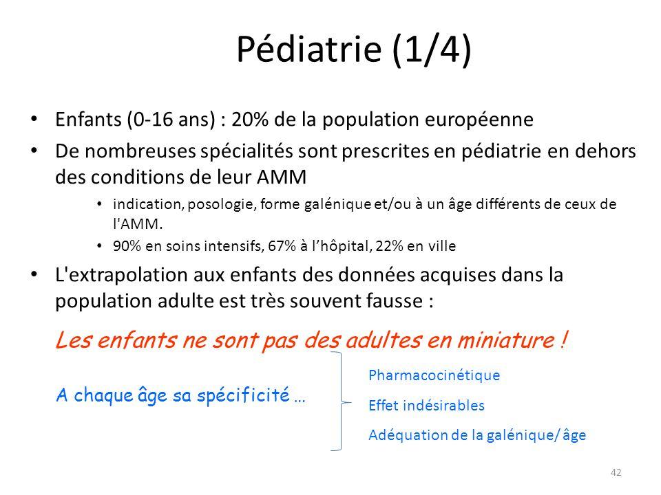 Pédiatrie (1/4) Enfants (0-16 ans) : 20% de la population européenne