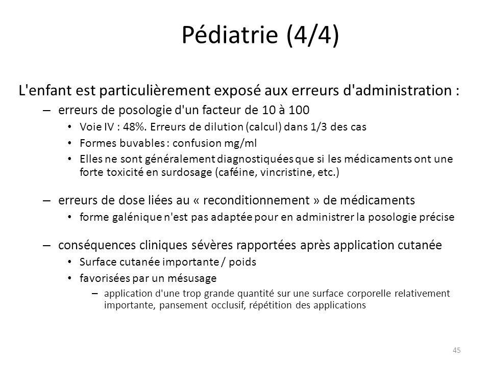 Pédiatrie (4/4) L enfant est particulièrement exposé aux erreurs d administration : erreurs de posologie d un facteur de 10 à 100.